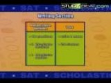 Writing Introduction In SAT Reading Test