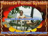 Ty Coughlins Reverse Funnel System, WOW, Reverse Funnel Syst