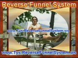 Reverse Funnel System, WOW, Ty Coughlins Reverse Funnel