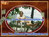 WOW, Reverse Funnel System, Ty Coughlins Reverse Funnel Syst